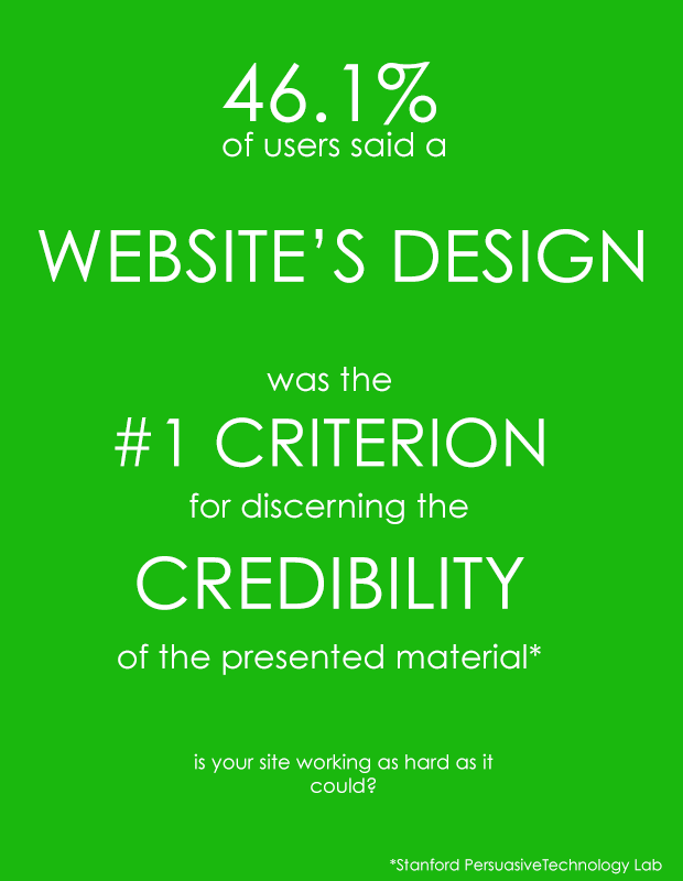 design & website credibility | fine lime designs